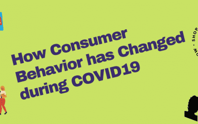 How Consumer Behavior has Changed during Covid19